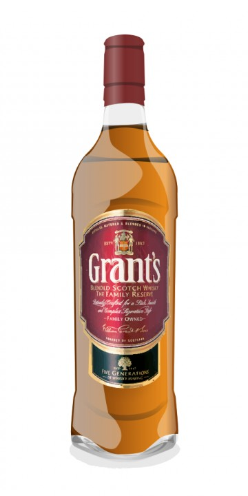 Castle Grant 21 Year Old